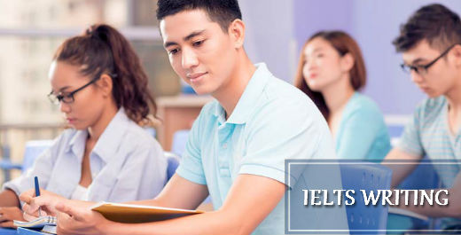 Academic IELTS Writing
