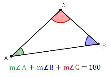 Triangles Their Relevance On The Gmat Gre